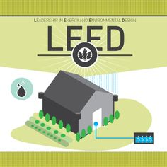 LEED information: describes how buildings are awarded different LEED certification for varying degrees of sustainability (site development, construction, water/energy efficiency, indoor environment). LEED is an important way to evaluate commercial sustainability, and not easy to achieve