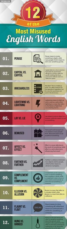 The most misused english words