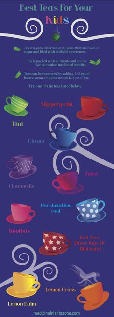 The Best Teas For Kids!