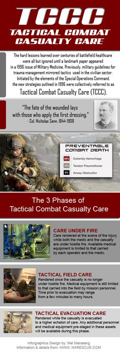 Tactical Combat Casualty Care - way beyond my British Army training in the 70s