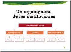 INSTITUCIONES DEL ESTADO