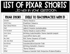 Teaching ideas 426856870933153140 - Adventures of Ms. Smith: AMAZING Ways to Use Pixar Shorts in the Classroom Source by 6th Grade Ela, 6th Grade Reading, Ninth Grade, Seventh Grade, Fourth Grade, Teaching 6th Grade, High School Reading, Grade 3, Reading Skills