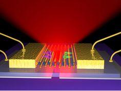Des chercheurs ont créé la LED la plus fine au monde