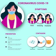 Coronavirus Infographic Woman Wearing Mask Infographic Symptoms And Prevention Vector and PNG Background Banner, Geometric Background, Annual Report Design, Free Vector Graphics, Layout Template, Prints For Sale, Presentation Templates, Marketing And Advertising, Infographic