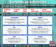 Learning English - Gerunds vs Infinitives