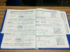 Unit 1b - Linear Relationships (Slope-Intercept Form)  Interactive Math Notebook - Guided Notes on Linear Relationships and Proportional Relationships.