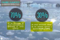¿Cuánto nos afectará el cambio climático? - Grupo Milenio