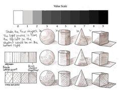 value scale - Google Search