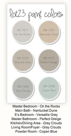 Sherwin Williams Paint Coordinated Colors Neutral Living Room Interior For
