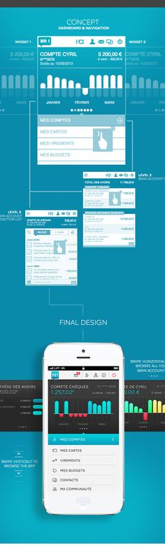 Hello Bank Iphone User Interface By Thomas Ciszewski