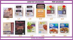 Slimming world low fat sausages syn values Slimming World Sausages, Asda Slimming World, Slimming World Syn Values, Slimming World Tips, Slimming Word, Slimming World Recipes Syn Free, Slimming World Snacks, Aldi Slimming World Syns, Low Fat Sausages
