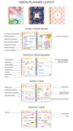 Inside Features of bloom daily planners' Vision Planners. The perfect planner layout to take your dreams and big picture ideas and break them down into actionable steps! Take control of your day and accomplish all of your visions and dreams for 2017!