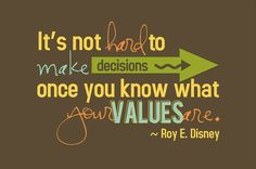#character #values
