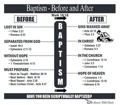 Baptism – Before and After Bible Teachings, Bible Scriptures, Walk Through The Bible, Learn The Bible, Bible Object Lessons, Bible College, Bible News, Bible Study Tips, Bible Knowledge