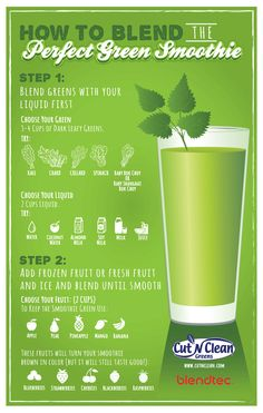 How to blend the perfect green smoothie.