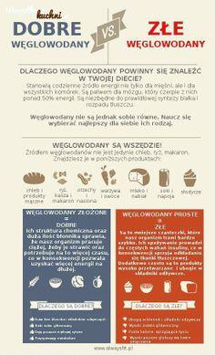 Dobre węglowodany VS Złe węglowodany... Zobacz co powinnaś o nich wiedzieć. Healthy Food To Lose Weight, Healthy Tips, Healthy Eating, Good Foods To Eat, Fat Burning Foods, Food Facts, Diet Tips, Natural Health, Healthy Lifestyle