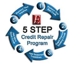 credit repair - Google Search Get your free credit repair kit today! http://mydebtbankruptcy.com