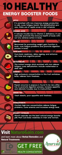 In this infographic we have discuss about 10 healthy natural energy booster foods that cure body weakness, fight tiredness and delay ageing. To increase efforts take Sfoorti capsules along with it. It improves overall health. Fadiga Adrenal, Get Healthy, Healthy Meals, Healthy Eating, High Energy Foods, Diet Schedule, Food To Go, Survival Food, Natural Energy Boosters