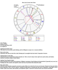 Astrological weather for January 23, 2013 www.astroconnects.com #astrology #weather #horoscope #transits #zodiac #astroweather