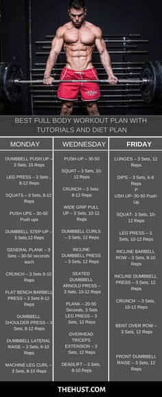 Ultimate Full Body Workout Plan for 2020