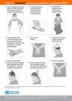Ebola prevention: removing protective gear isn't easy