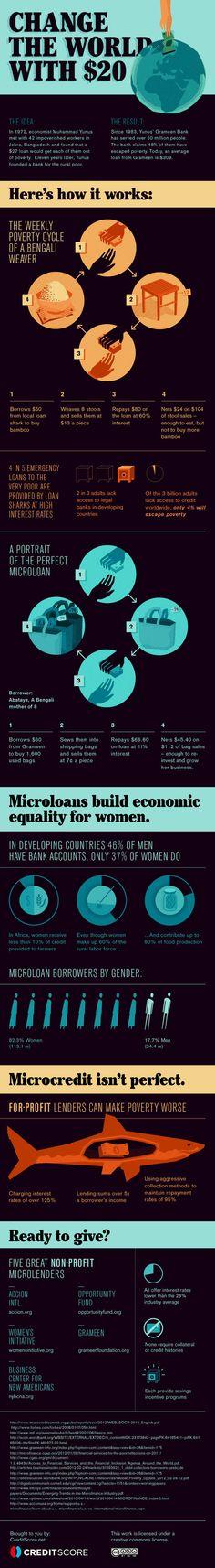 Microcredito: l'infografica che spiega come funziona e come cambiare il mondo con 20$