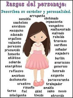 Character traits - Spanish - (Rasgos del personaje)