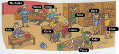 Great for present progressive. Have the students describe what the people are doing on the picture Spanish Grammar, Spanish 1, Spanish Teacher, Spanish Classroom, Spanish Vocabulary, Spanish Teaching Resources, Spanish Activities, Daily Activities, Classroom Activities