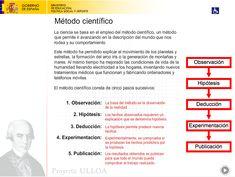 El método científico   Secuencia didáctica para tercero de ESO sobre el conocimientos básicos para la ciencia.