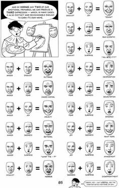 How to draw emotions-combine two facial expressions to get the third. Great reference!