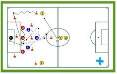 """Ejercicio en nuestra web: """"Mejora defensa y ataque de juego aéreo"""" http://futbolenpositivo.com/index.php/mejora-defensa-y-ataque-de-juego-aereo/"""