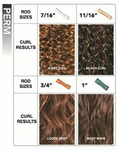 Perm rod sizes