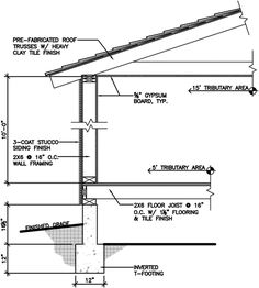 Strip Foundation Detail Drawing Google Search Ban Ve
