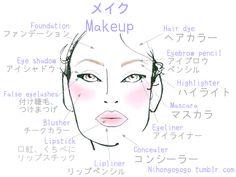 Japanese Makeup vocabulary