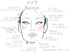 Japanese Makeup vocabulary