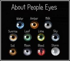 My Sims 3 Blog: Just Eyes - Default Replacement by Moonskin93
