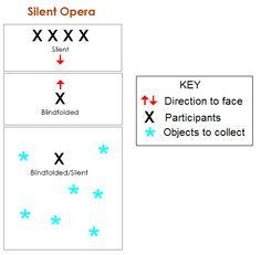 Silent Opera - Team Building Activity/Instant Challenge