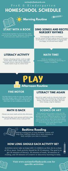 Homeschool Schedule for Kindergarten and PreK - NTFFC