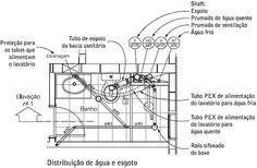 planta baixa hidraulica banheiro - Pesquisa Google: