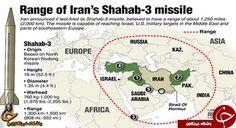 آیا ایران