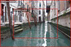 Full frame image and cropped frame image if taken with the same full frame lens