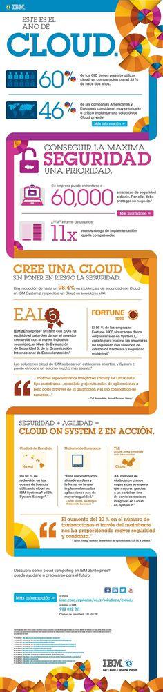 El año de la Nube (Cloud) Vía @IBM #infografia #infographic #internet