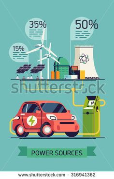 Cool vector electricity generation sources infographics with electrical car at charging point connected to nuclear power plant, wind turbines and solar panels | Modern electricity in transport concept - stock vector