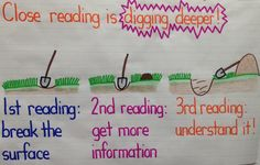 Teacher to the Core: We are Finding Proof and becoming Detail Detectives! 5 tips for Close Reading