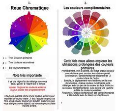 roue chromatiques ( color wheel ) des complementaires