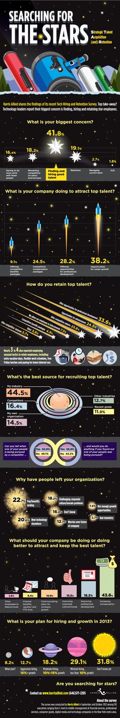 14 best Sourcing images on Pinterest Interview, Funny stuff and