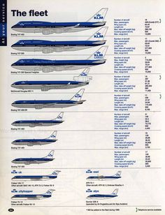 Boeing Aircraft, Passenger Aircraft, Airport Architecture, Royal Dutch, Motorcycle Paint Jobs, Aviation World, Luxury Private Jets, Best Airlines, Aviation Industry