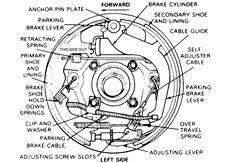ford f 150 brake parts diagram assembly images ford. Black Bedroom Furniture Sets. Home Design Ideas