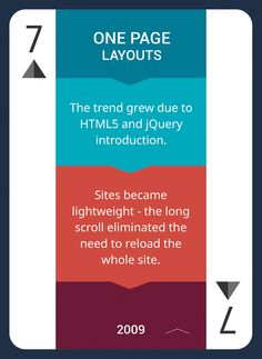 Custom Card Deck! Discover Web Design Trends 2004-2014 https://www.pinterest.com/templatemonster/win-the-web-design-trends-cards/  #webdesigntrends #onepagelayouts