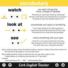 WATCH, LOOK AT & SEE #learnenglish